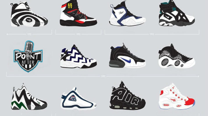 15 Basketball Sneakers from the '90s you've probably ...